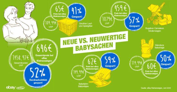 20160908-ek-infografik-cash-baby-1000x523px-social-media-rz4