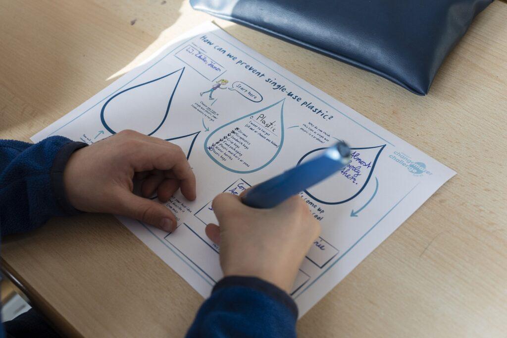 Dopper Changemaker Challenge Junior schützt die Weltmeere