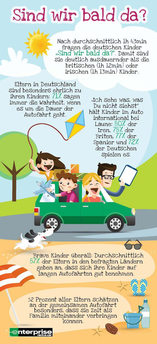 ERAC Infografik Autoreisen mit Kindern