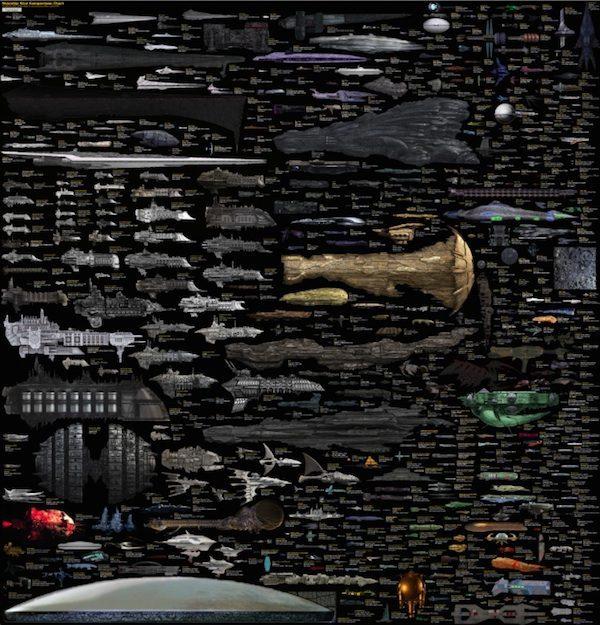 Star Wars alle Raumschiffe