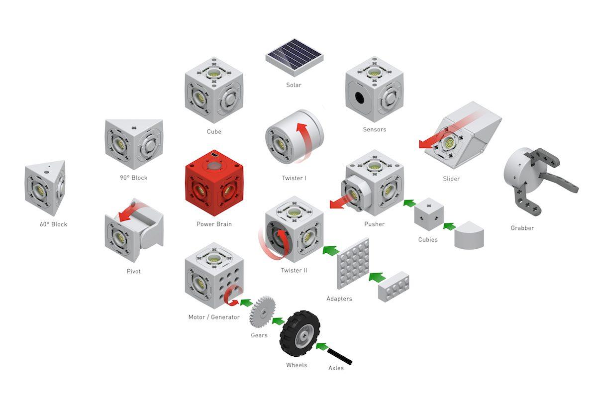 TinkerBot Baukastensystem